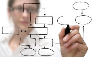 Оптимизация структуры и навигации сайта
